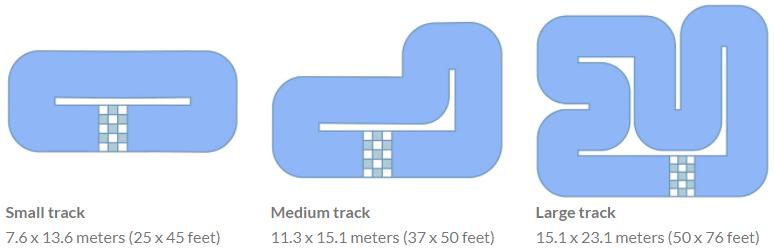 RC track sizes for 1/10 monster trucks